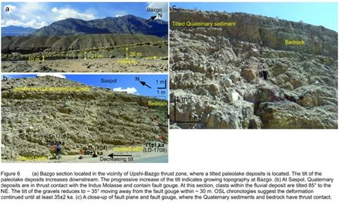 tectonically active zone in Himalayas