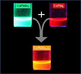 insights into LEDs emitting