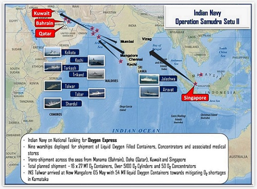 Indian Navy steps up COVID Relief Operations